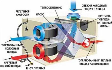 Пластинчатый теплообменник ТПлР S11 IG.02. Пенза