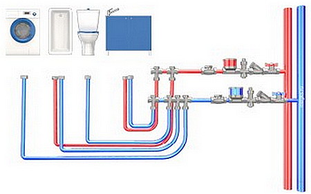 Схема сантехники труб на кухне