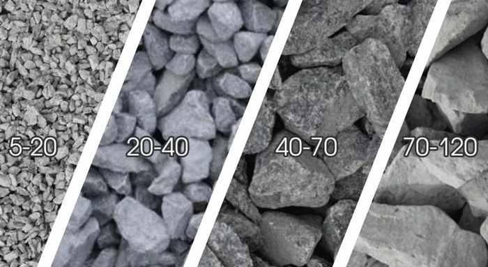 Бетон наполнители набрызг бетон купить